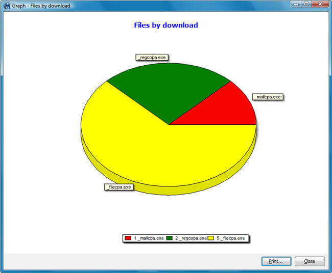 Example of files by download graph